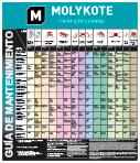 Molykote guía mantenimiento